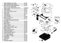 Dynac II Parts Listing